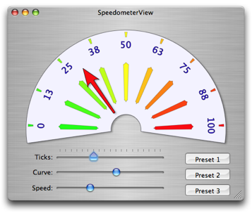 Apple Speedometer View